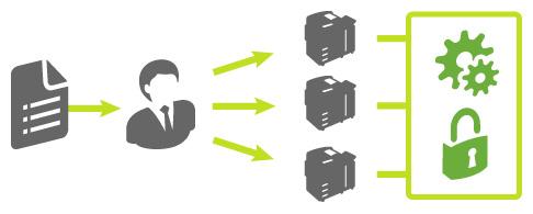 Faster multifunction printer setup